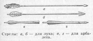 strela-2-ves-s-713