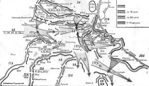 Бои на подступах к г. Киеву войск 37-й и 38-й армий 9 июля - 14 августа 1941 г.